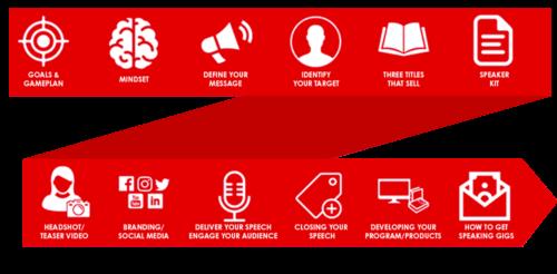 Engaging Speakers, Emerging Speakers Graphic